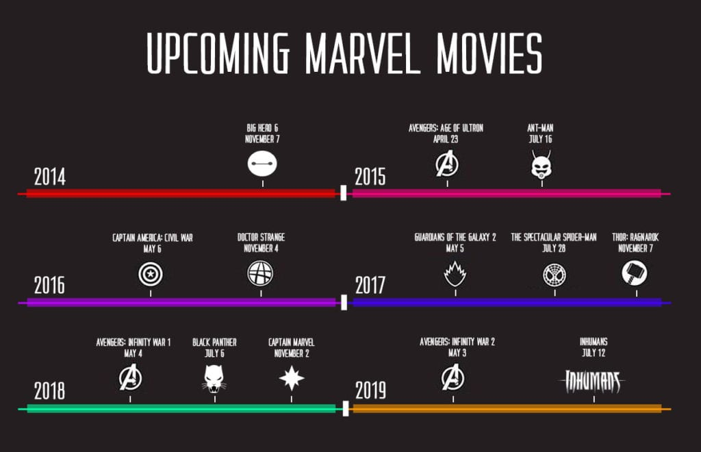 Marvel Rechte