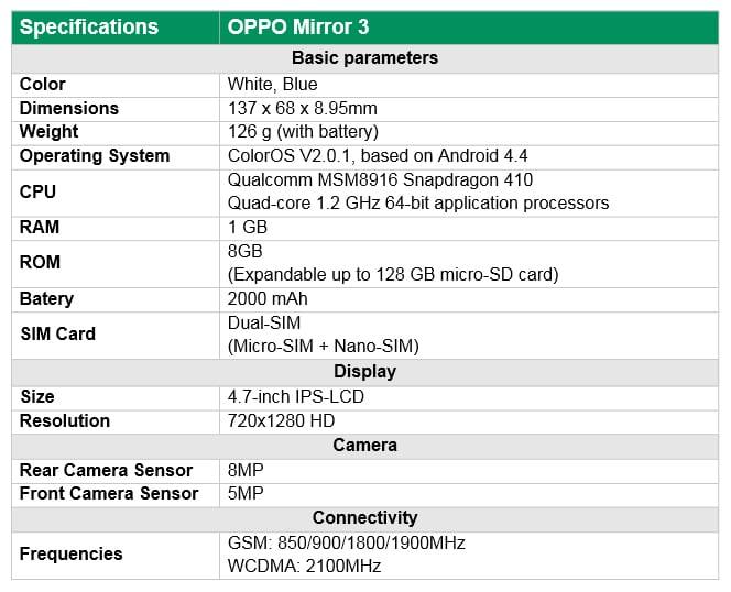 oppo-mirror-3-specs