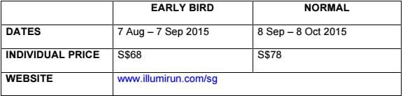 illumi-run-2015-details