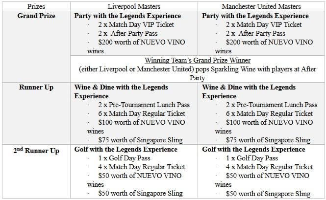 NUEVO-VINO-prizes