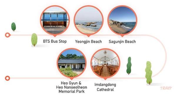 Gangneung Tourist Taxi BTS Course